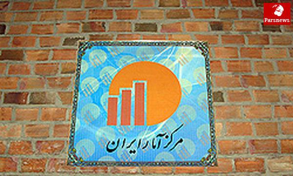 به گزارش خبرگزاری دولتی فارس درتاریخ روز جمعه ۲۵ فروردین۱۳۹۶ آمده است : طبق گزارش مرکز آمار ایران سال ۹۴ هزینه خانوار شهری ۷.۵ درصد افزایش یافت.